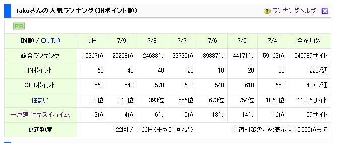 Kaiseki6_2